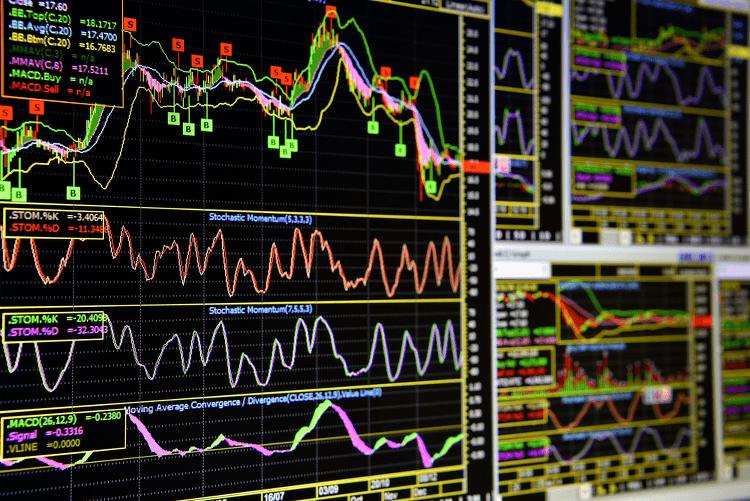 Why I Ditched Technical Indicators (And Why You Should Too)